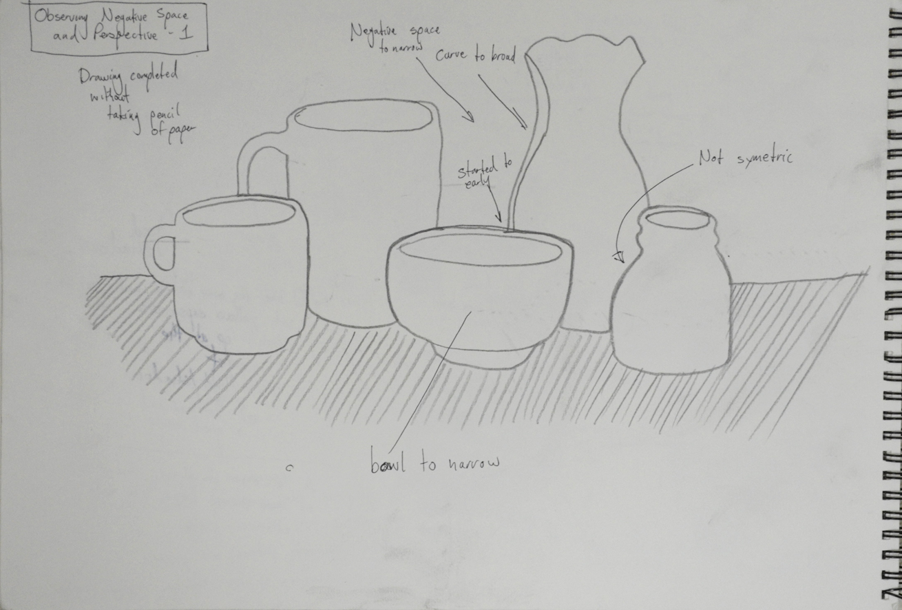 Observing Negative Space and Perspective 1st AttemptNegative Space Drawing Still Life