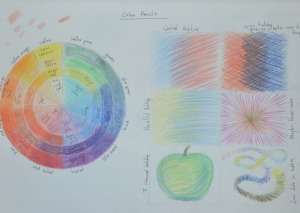 exploring coloured media - Coloured Pencil