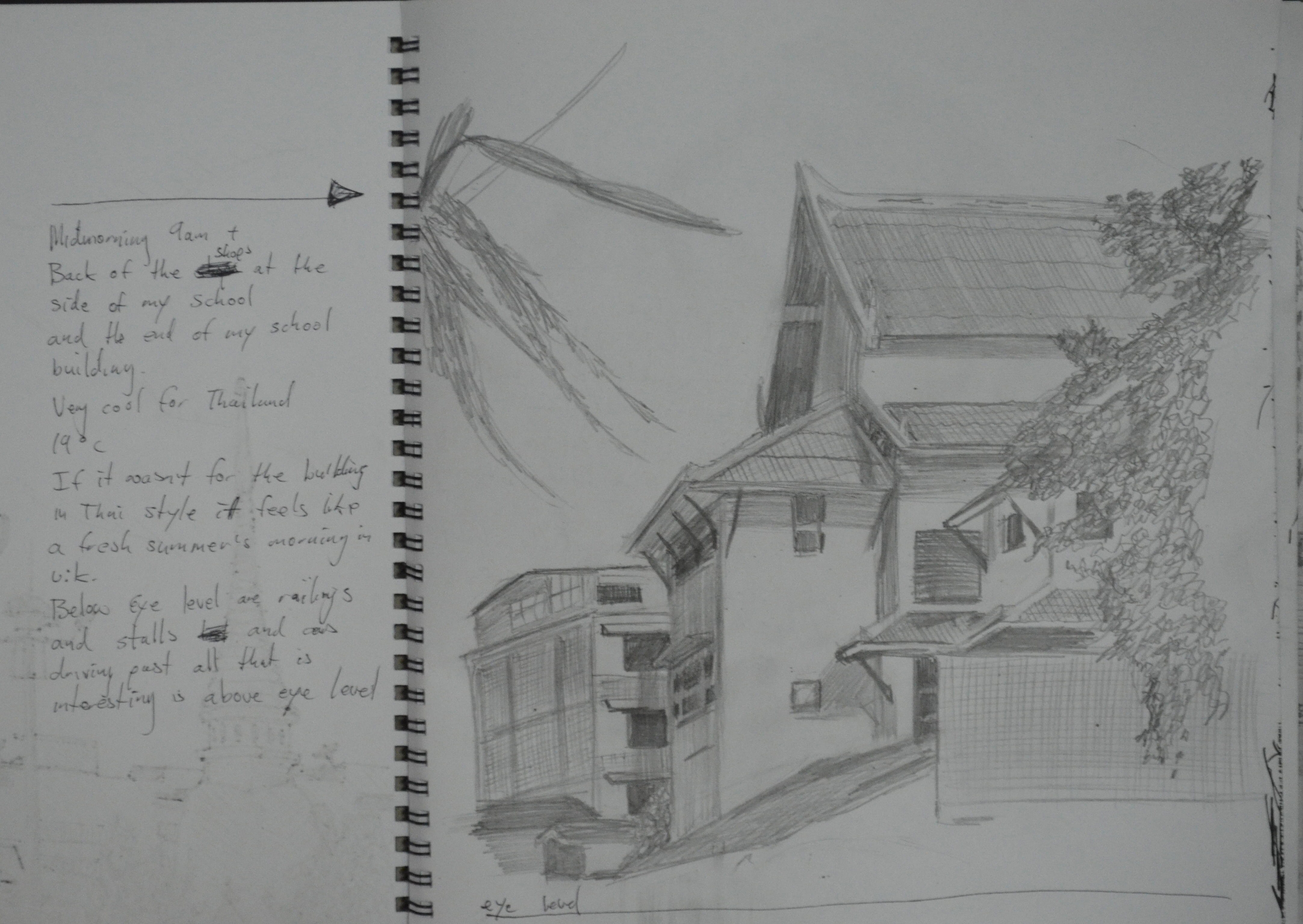 A Sketchbook Of Townscape Drawings My Drawing Course