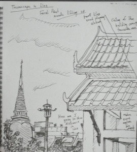Study of Townscape Using Line first Drawing
